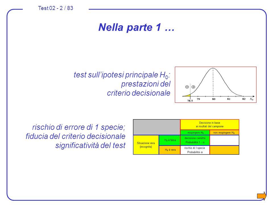 Test 02 - 33 / 83 Un analogo ragionamento viene poi condotto in relazione alla seconda ipotesi alternativa: H 2 : = 2 Chiediamoci, nel caso in cui H 0 sia falsa ed H 2 sia vera, quale sia la probabilità di trovare un valore dello stimatore compreso nellintervallo a causa della aleatorietà con cui si estrae il campione.
