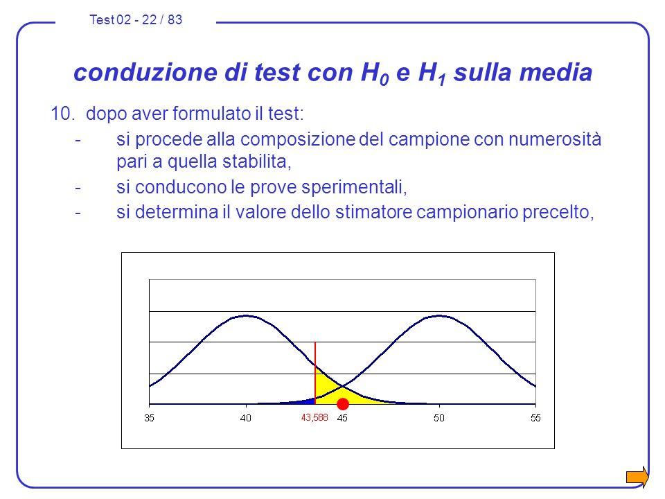Test 02 - 22 / 83 conduzione di test con H 0 e H 1 sulla media 10. dopo aver formulato il test: - si procede alla composizione del campione con numero