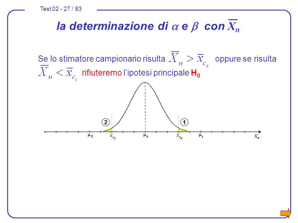 Test 02 - 27 / 83 Se lo stimatore campionario risulta oppure se risulta rifiuteremo lipotesi principale H 0 la determinazione di e con X n