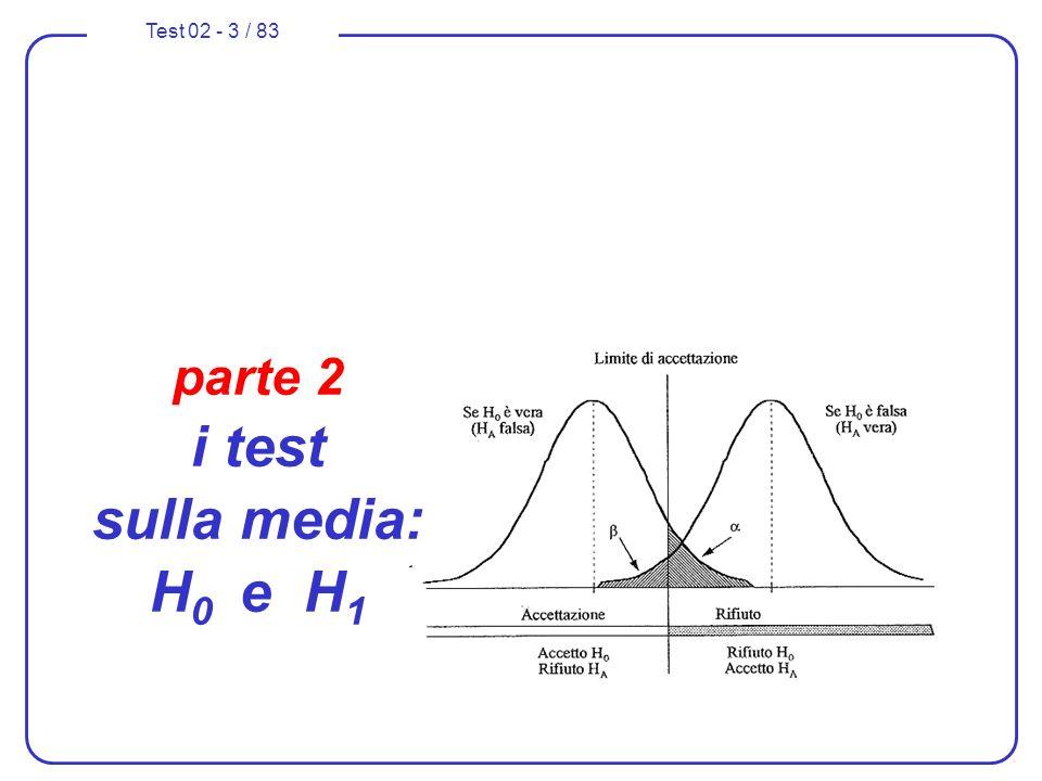Test 02 - 64 / 83 Test di ipotesi sulla media (con 2 nota) 6.fissiamo il livello accettabile per il rischio di errore di prima specie: = 0,05 ( che comporta un livello di fiducia del 95% ); 7.stabiliamo un valore richiesto della potenza non inferiore a 99% ; 8.calcoliamo il valore critico della statistica campionaria che individua la regioni di rifiuto della ipotesi principale H 0 in funzione del valore di prestabilito (0,05); 0,05