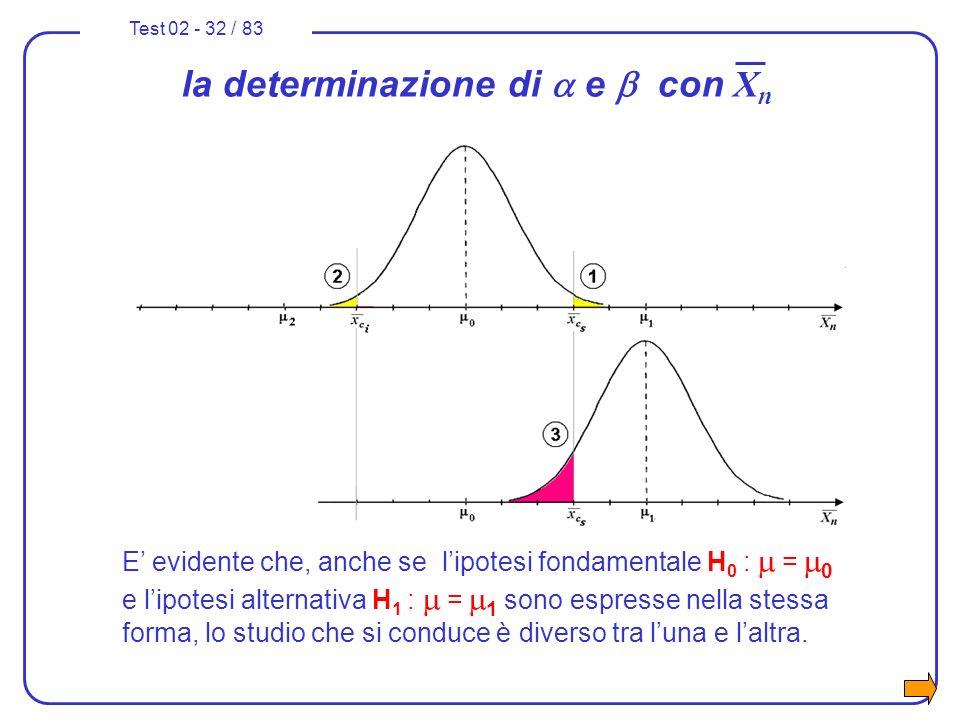 Test 02 - 32 / 83 E evidente che, anche se lipotesi fondamentale H 0 : = 0 e lipotesi alternativa H 1 : = 1 sono espresse nella stessa forma, lo studi
