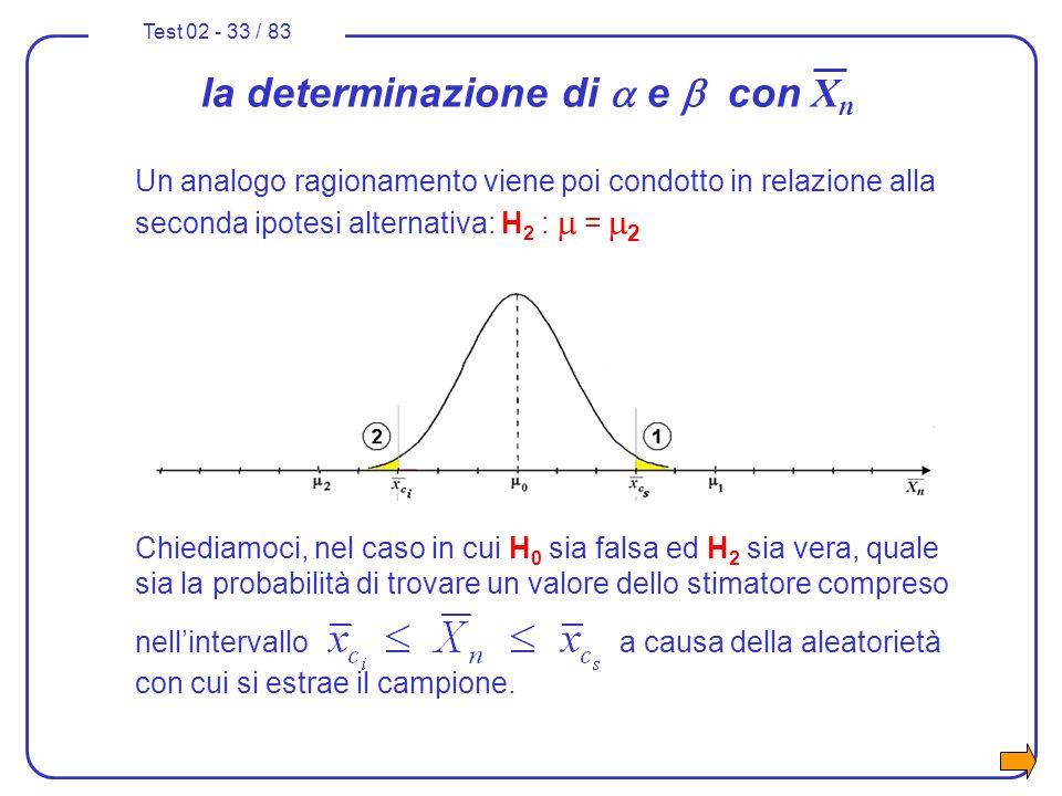 Test 02 - 33 / 83 Un analogo ragionamento viene poi condotto in relazione alla seconda ipotesi alternativa: H 2 : = 2 Chiediamoci, nel caso in cui H 0
