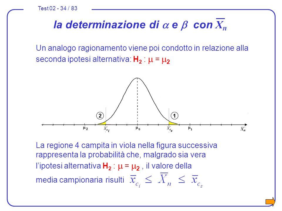 Test 02 - 34 / 83 Un analogo ragionamento viene poi condotto in relazione alla seconda ipotesi alternativa: H 2 : = 2 La regione 4 campita in viola ne