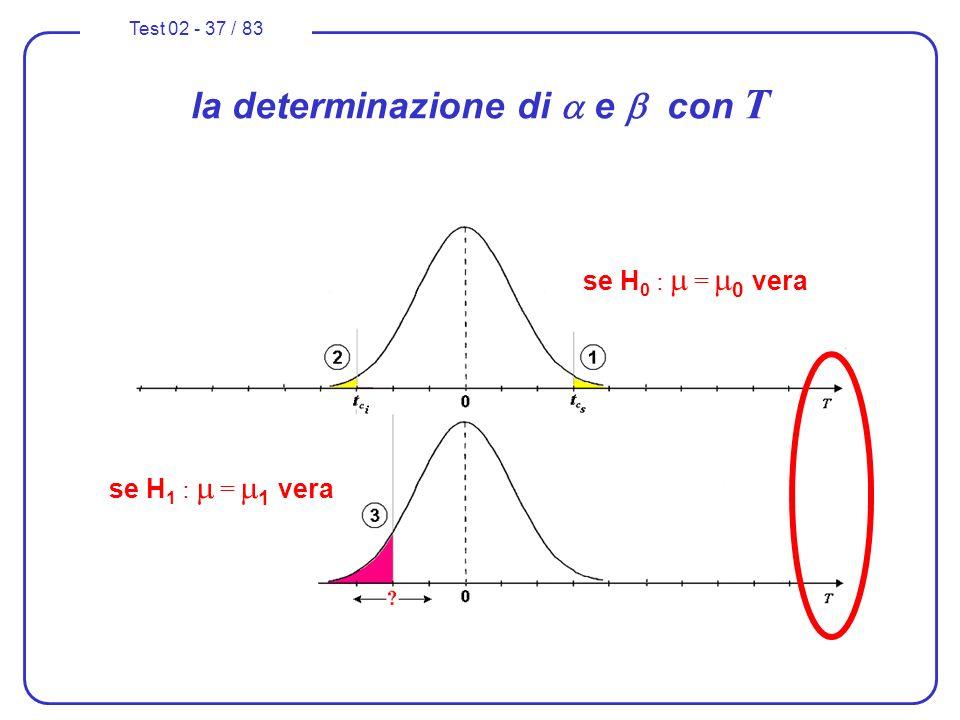 Test 02 - 37 / 83 la determinazione di e con T se H 0 : = 0 vera se H 1 : = 1 vera