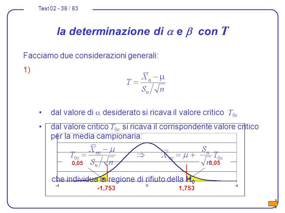 Test 02 - 38 / 83 0,05 -1,753 0,05 1,753 la determinazione di e con T Facciamo due considerazioni generali: 1) dal valore di desiderato si ricava il v