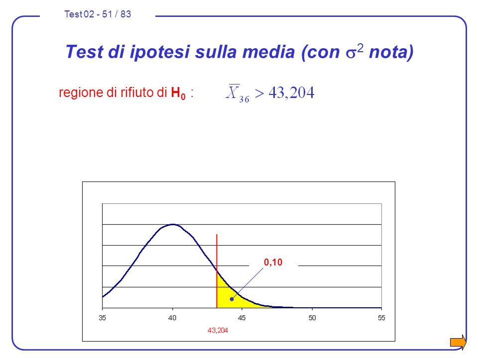 Test 02 - 51 / 83 Test di ipotesi sulla media (con 2 nota) regione di rifiuto di H 0 : 0,10