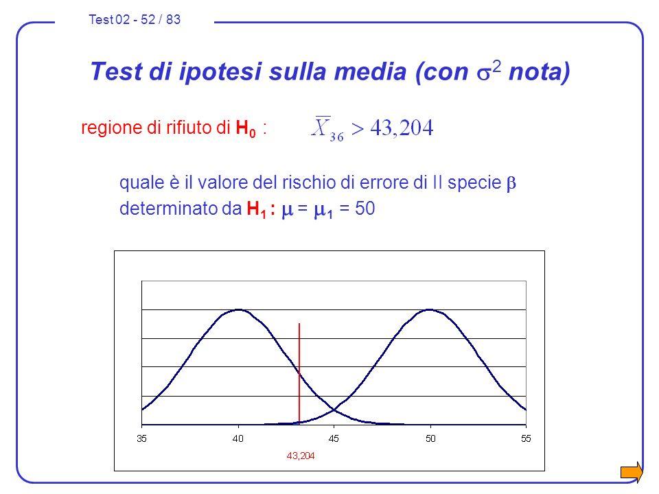 Test 02 - 52 / 83 Test di ipotesi sulla media (con 2 nota) regione di rifiuto di H 0 : quale è il valore del rischio di errore di II specie determinat