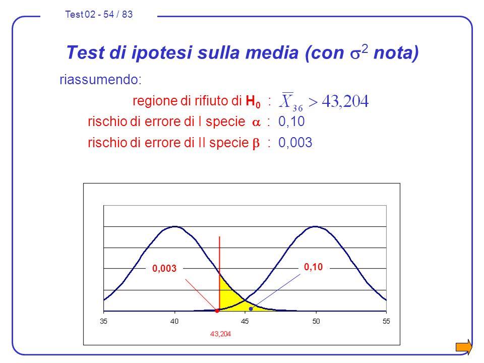 Test 02 - 54 / 83 Test di ipotesi sulla media (con 2 nota) riassumendo: regione di rifiuto di H 0 : rischio di errore di I specie : 0,10 rischio di er