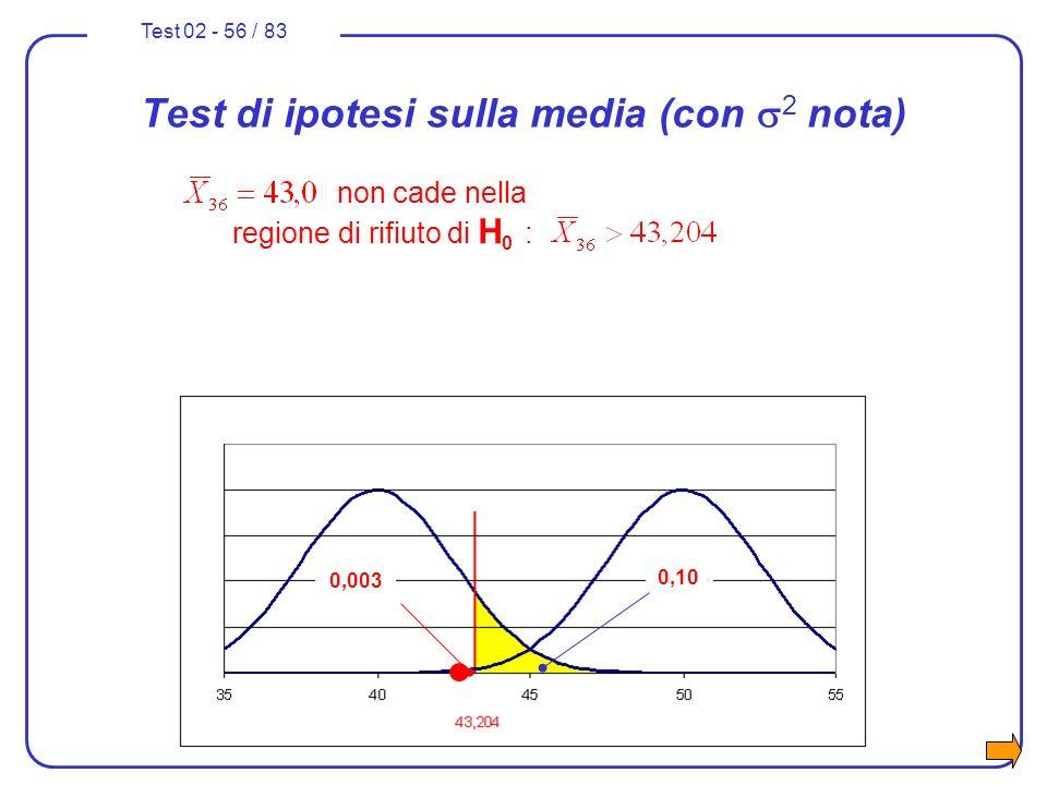 Test 02 - 56 / 83 Test di ipotesi sulla media (con 2 nota) non cade nella regione di rifiuto di H 0 : 0,10 0,003