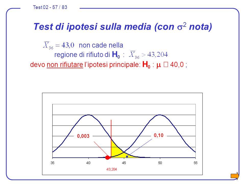 Test 02 - 57 / 83 Test di ipotesi sulla media (con 2 nota) non cade nella regione di rifiuto di H 0 : devo non rifiutare lipotesi principale: H 0 : 40