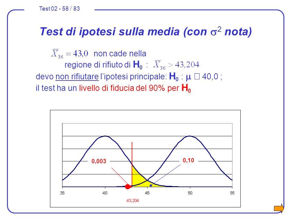 Test 02 - 58 / 83 Test di ipotesi sulla media (con 2 nota) non cade nella regione di rifiuto di H 0 : devo non rifiutare lipotesi principale: H 0 : 40