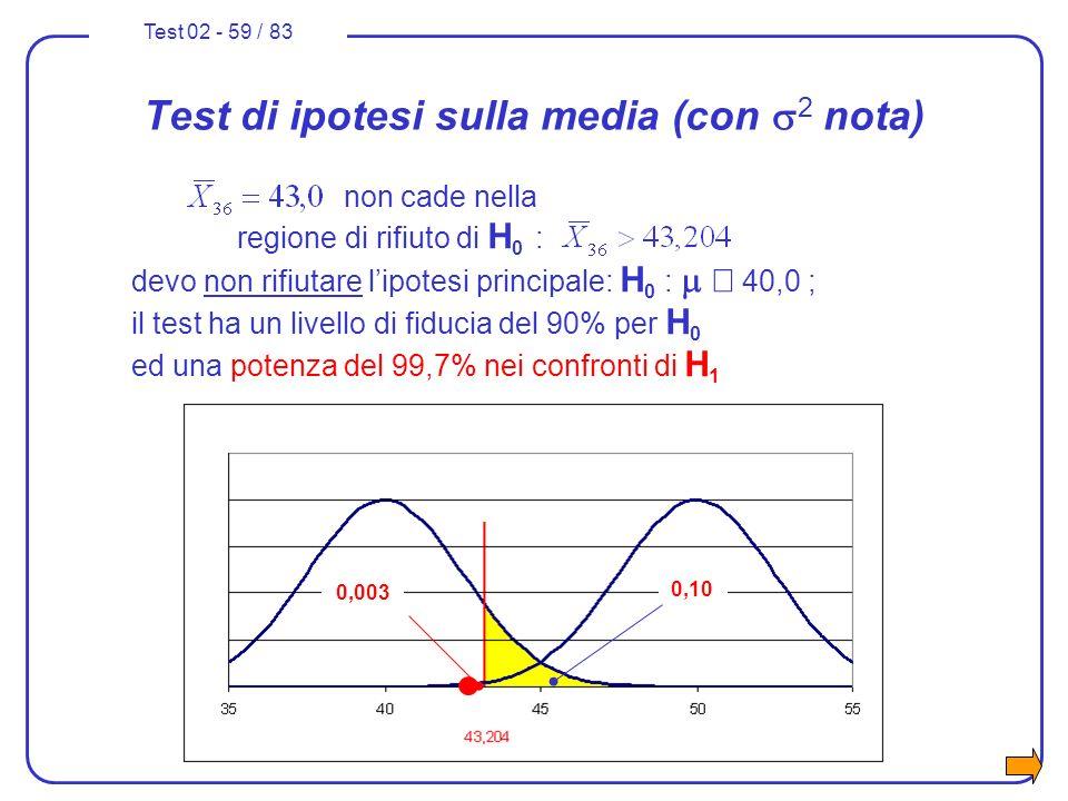 Test 02 - 59 / 83 Test di ipotesi sulla media (con 2 nota) non cade nella regione di rifiuto di H 0 : devo non rifiutare lipotesi principale: H 0 : 40