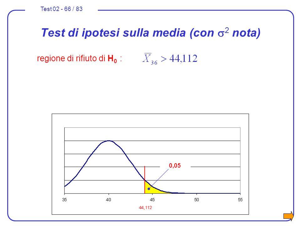 Test 02 - 66 / 83 Test di ipotesi sulla media (con 2 nota) regione di rifiuto di H 0 : 0,05