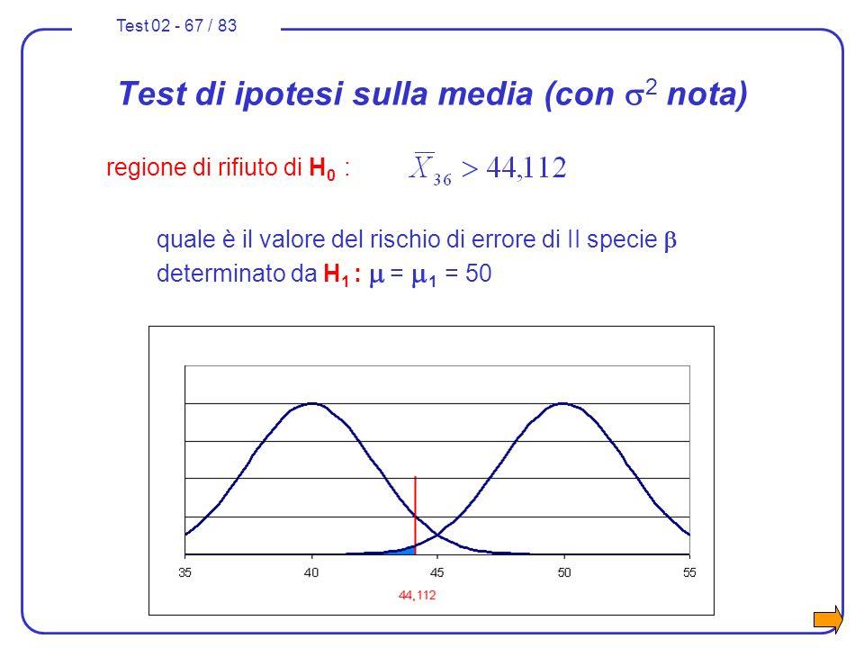 Test 02 - 67 / 83 Test di ipotesi sulla media (con 2 nota) regione di rifiuto di H 0 : quale è il valore del rischio di errore di II specie determinat