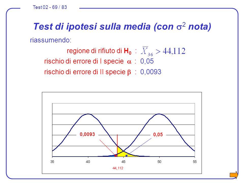 Test 02 - 69 / 83 Test di ipotesi sulla media (con 2 nota) riassumendo: regione di rifiuto di H 0 : rischio di errore di I specie : 0,05 rischio di er