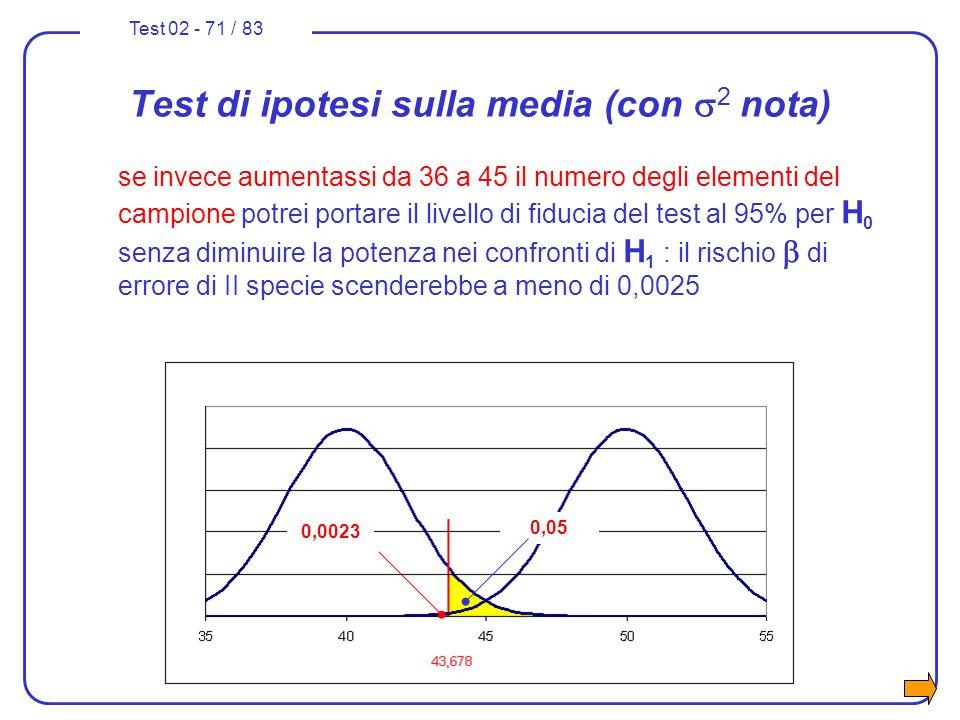 Test 02 - 71 / 83 Test di ipotesi sulla media (con 2 nota) se invece aumentassi da 36 a 45 il numero degli elementi del campione potrei portare il liv