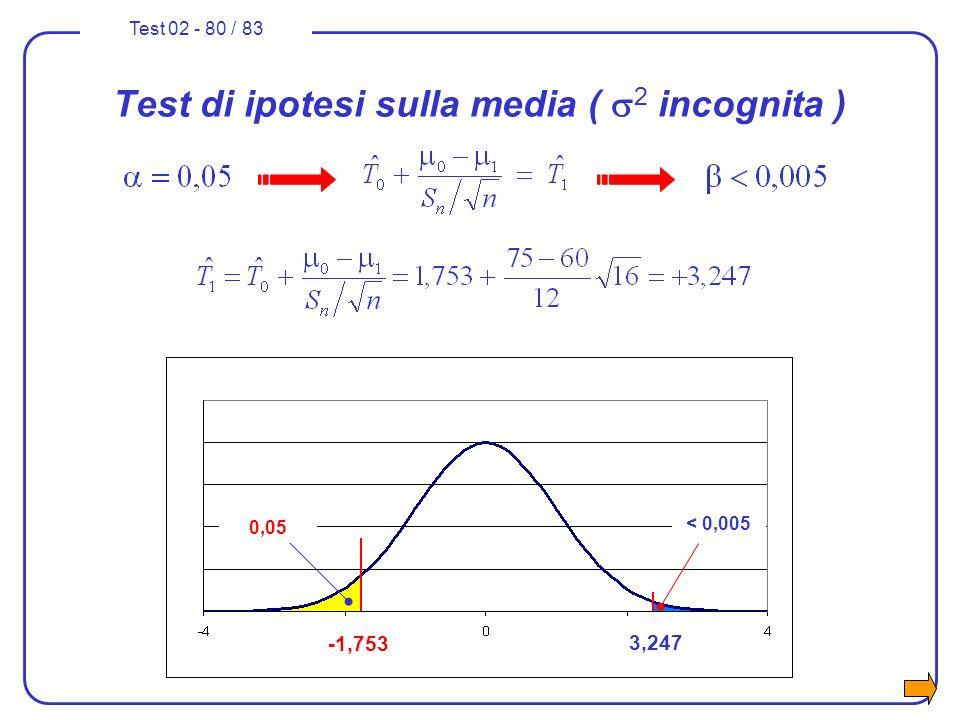 Test 02 - 80 / 83 -1,753 3,247 < 0,005 0,05 Test di ipotesi sulla media ( 2 incognita )