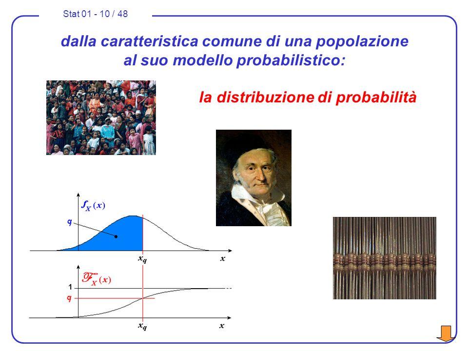 Stat 01 - 10 / 48 dalla caratteristica comune di una popolazione al suo modello probabilistico: la distribuzione di probabilità
