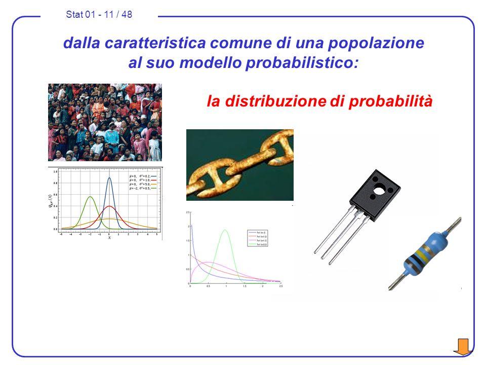 Stat 01 - 11 / 48 dalla caratteristica comune di una popolazione al suo modello probabilistico: la distribuzione di probabilità