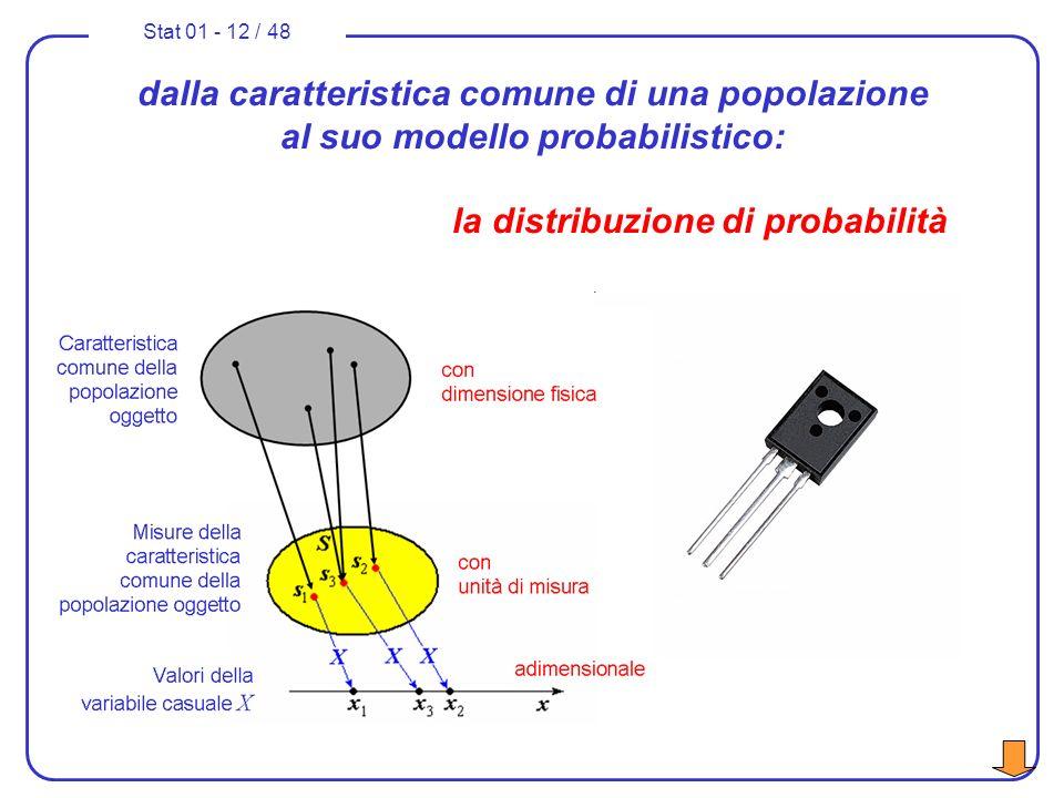 Stat 01 - 12 / 48 dalla caratteristica comune di una popolazione al suo modello probabilistico: la distribuzione di probabilità