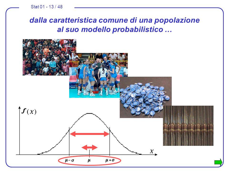 Stat 01 - 13 / 48 dalla caratteristica comune di una popolazione al suo modello probabilistico …