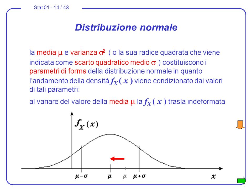 Stat 01 - 14 / 48 Distribuzione normale al variare del valore della media la f X ( x ) trasla indeformata la media e varianza 2 ( o la sua radice quad