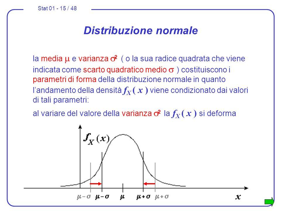Stat 01 - 15 / 48 Distribuzione normale al variare del valore della varianza 2 la f X ( x ) si deforma la media e varianza 2 ( o la sua radice quadrat