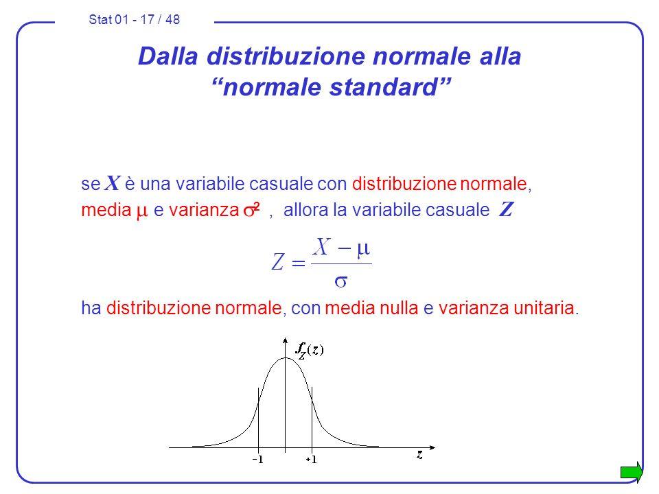Stat 01 - 17 / 48 Dalla distribuzione normale alla normale standard se X è una variabile casuale con distribuzione normale, media e varianza 2, allora