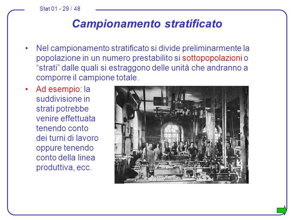 Stat 01 - 29 / 48 Campionamento stratificato Nel campionamento stratificato si divide preliminarmente la popolazione in un numero prestabilito si sott