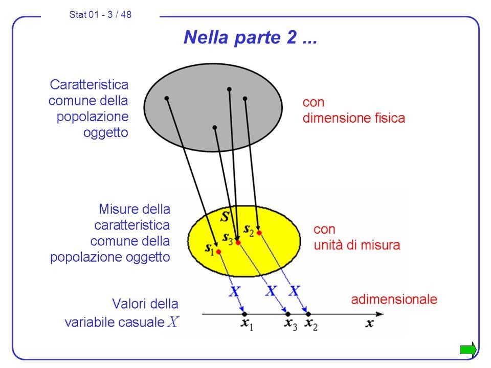 Stat 01 - 14 / 48 Distribuzione normale al variare del valore della media la f X ( x ) trasla indeformata la media e varianza 2 ( o la sua radice quadrata che viene indicata come scarto quadratico medio ) costituiscono i parametri di forma della distribuzione normale in quanto landamento della densità f X ( x ) viene condizionato dai valori di tali parametri: