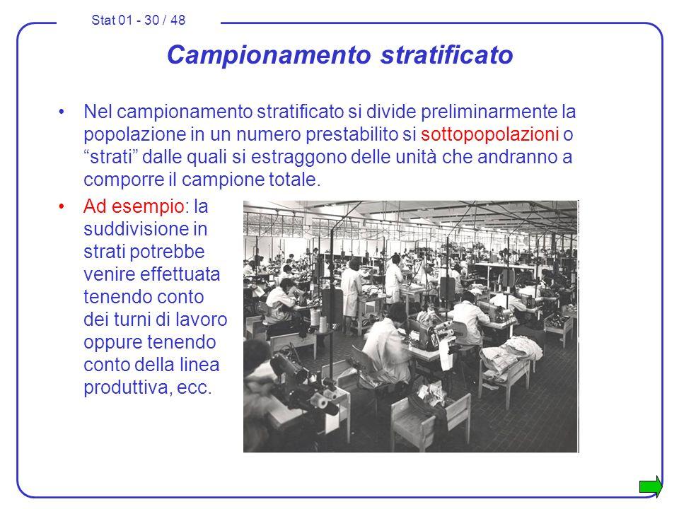 Stat 01 - 30 / 48 Campionamento stratificato Nel campionamento stratificato si divide preliminarmente la popolazione in un numero prestabilito si sott