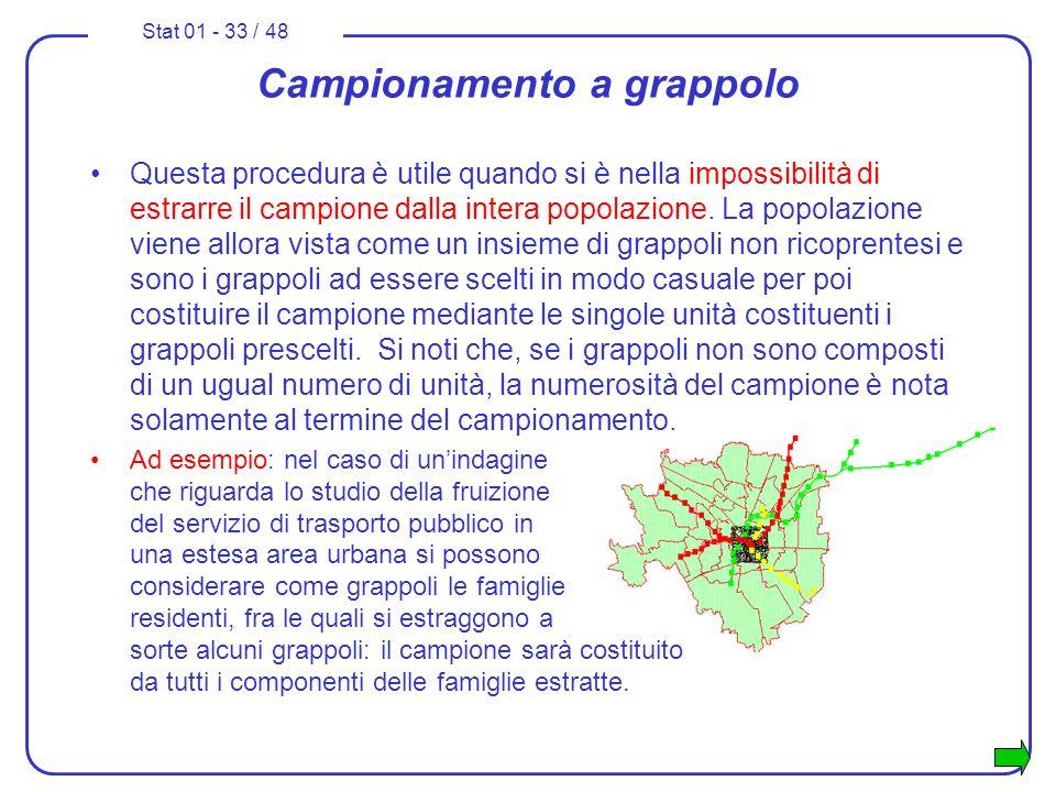 Stat 01 - 33 / 48 Campionamento a grappolo Questa procedura è utile quando si è nella impossibilità di estrarre il campione dalla intera popolazione.