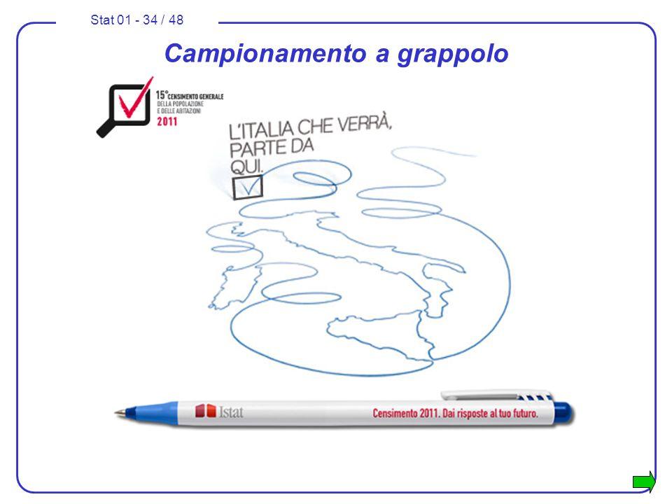 Stat 01 - 34 / 48 Campionamento a grappolo