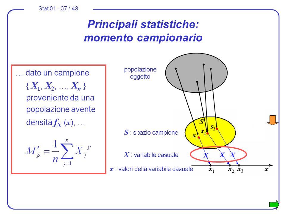 Stat 01 - 37 / 48 Principali statistiche: momento campionario … dato un campione { X 1, X 2, …, X n } proveniente da una popolazione avente densità f