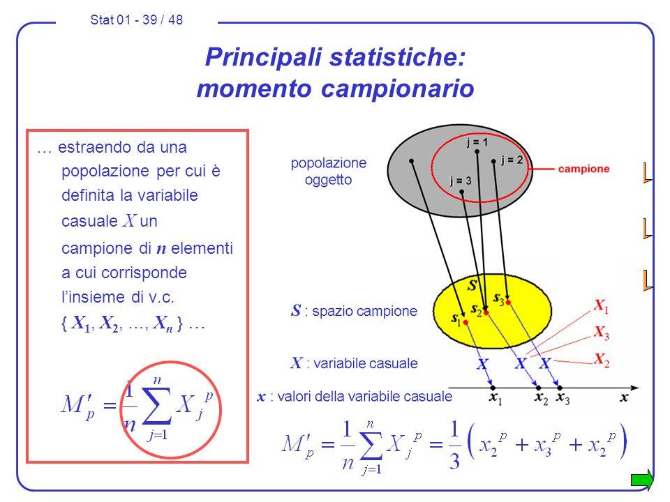 Stat 01 - 39 / 48 Principali statistiche: momento campionario … estraendo da una popolazione per cui è definita la variabile casuale X un campione di