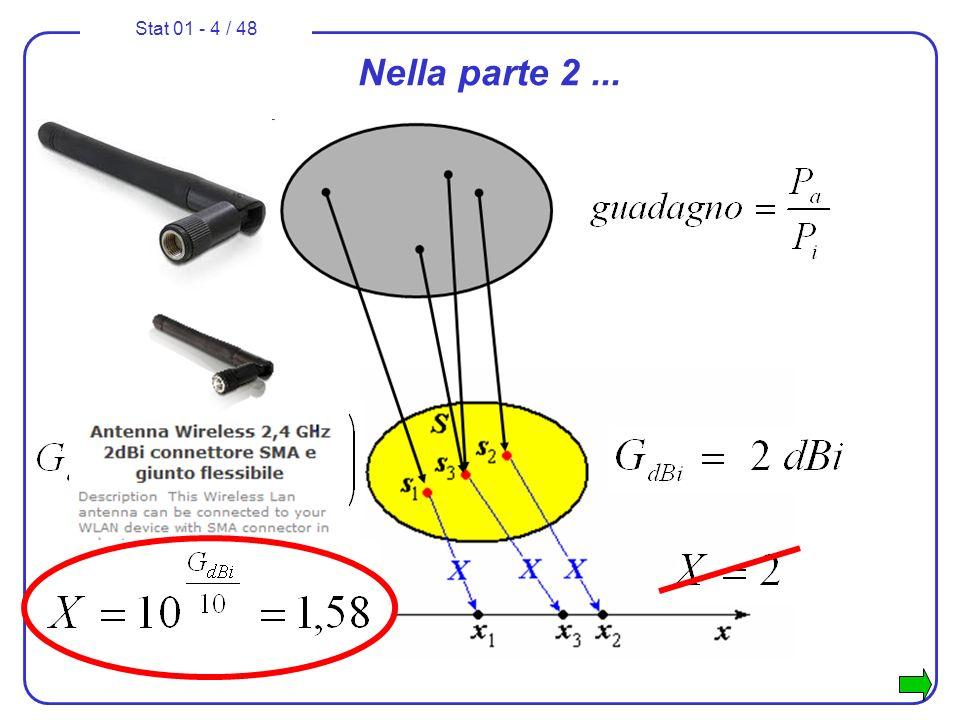 Stat 01 - 45 / 48 Caratteristiche degli stimatori: correttezza definizione 5.5: Uno stimatore V = v ( X 1, X 2, …, X n ) del parametro si definiscecorretto se e solo se il suo valore atteso è uguale al parametro che deve stimare.