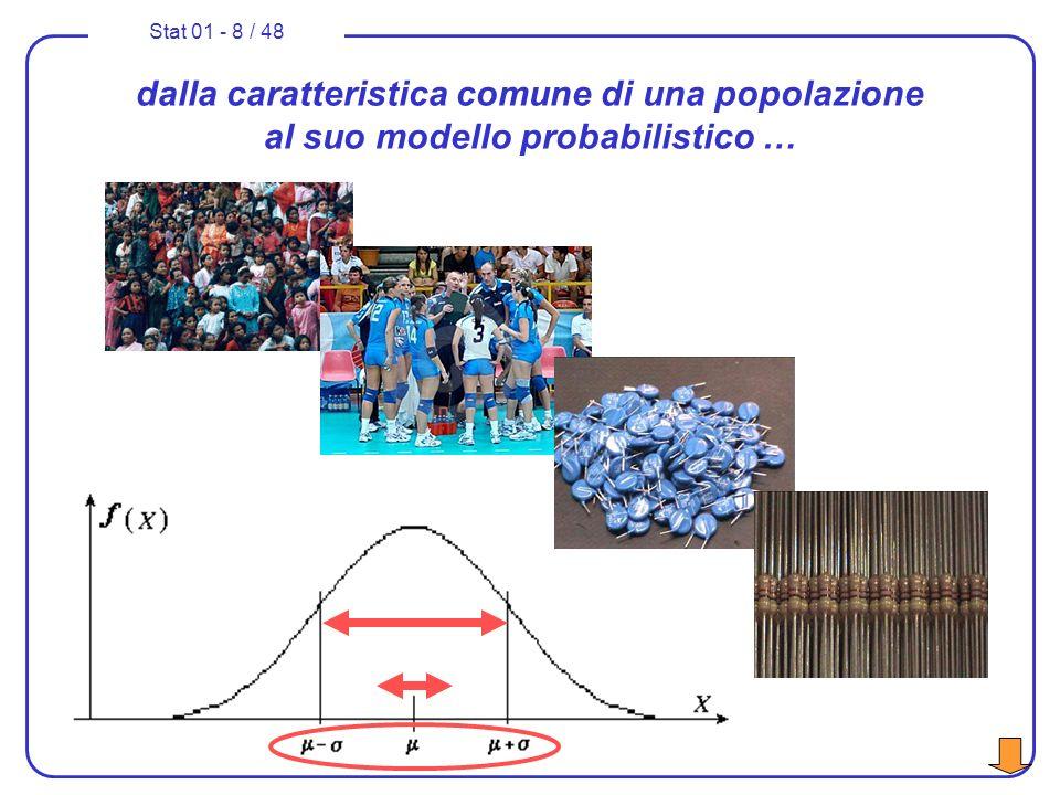 Stat 01 - 39 / 48 Principali statistiche: momento campionario … estraendo da una popolazione per cui è definita la variabile casuale X un campione di n elementi a cui corrisponde linsieme di v.c.