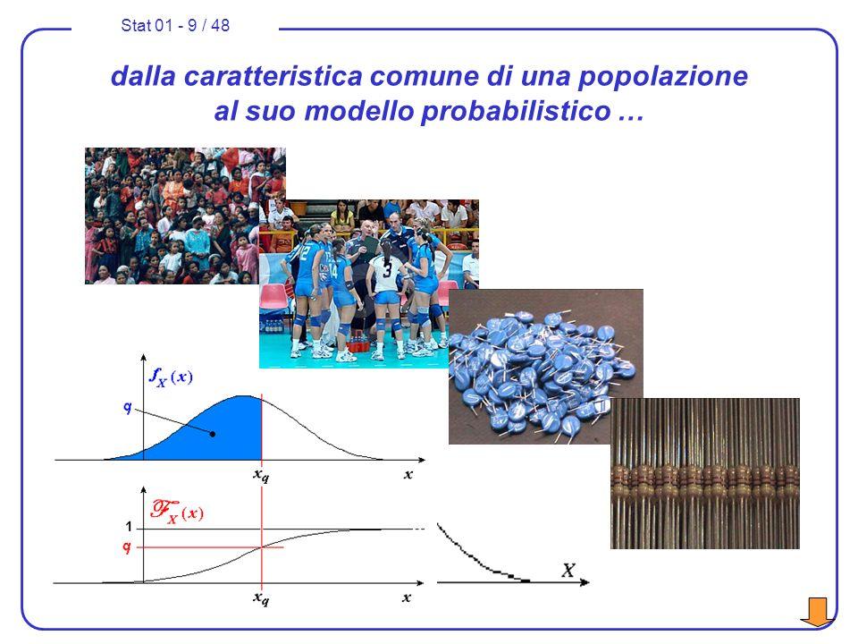 Stat 01 - 20 / 48 Dalla distribuzione normale alla normale standard se X è una variabile casuale con media, varianza 2 ed ha distribuzione normale allora la nuova variabile casuale Z che assume valore risulta avere: –media Z = 0, varianza var [ Z ] = 1,
