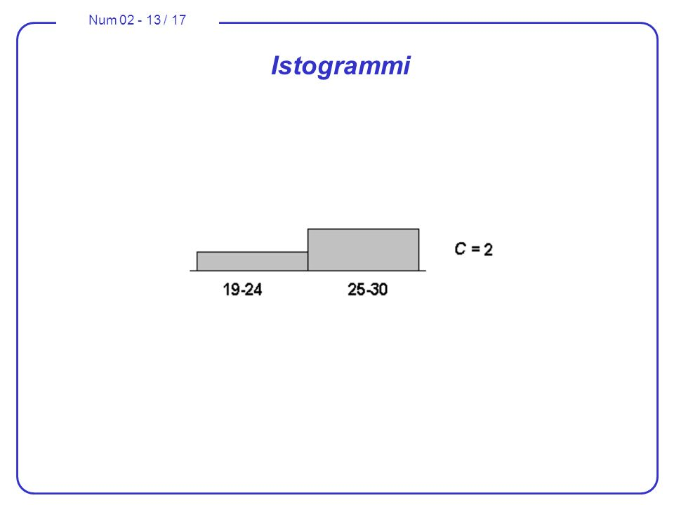 Num 02 - 13 / 17 Istogrammi