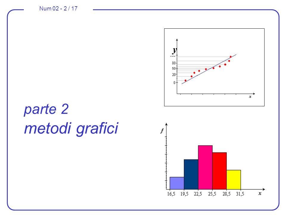 Num 02 - 2 / 17 parte 2 metodi grafici y