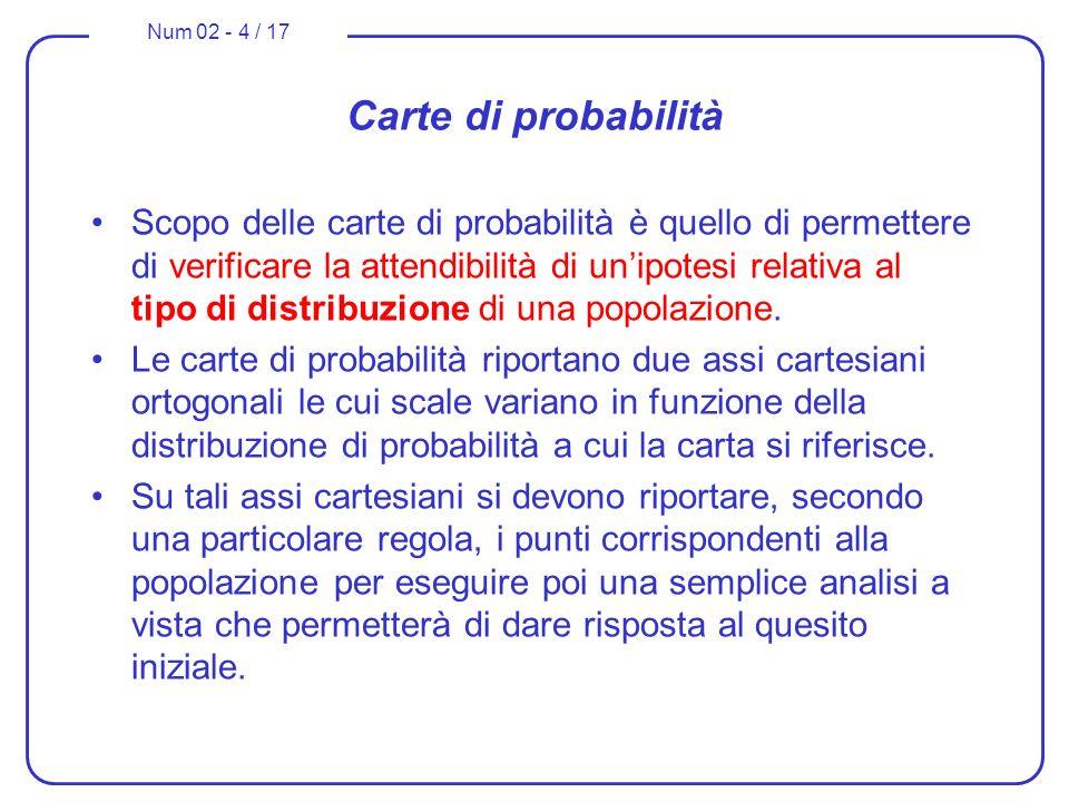 Num 02 - 4 / 17 Carte di probabilità Scopo delle carte di probabilità è quello di permettere di verificare la attendibilità di unipotesi relativa al t