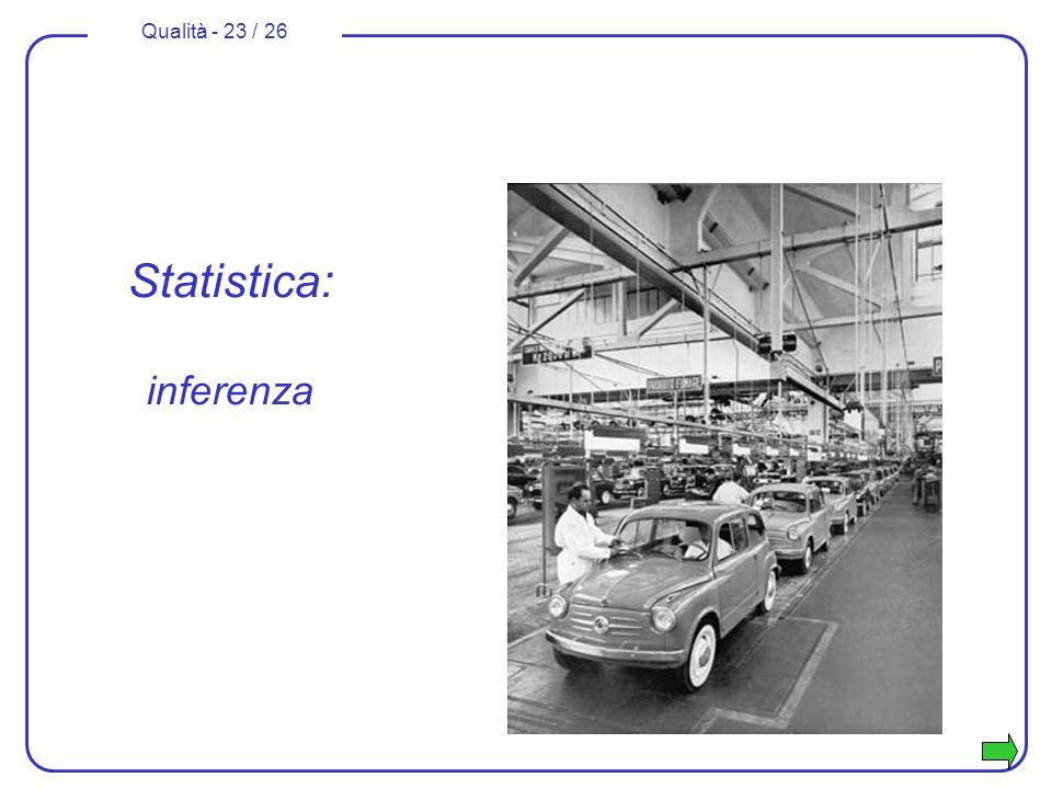 Qualità - 23 / 26 Statistica: inferenza