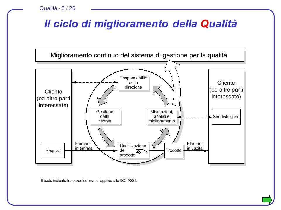 Qualità - 5 / 26 Il ciclo di miglioramento della Qualità