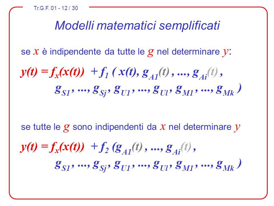 Tr.G.F. 01 - 12 / 30 Modelli matematici semplificati se x è indipendente da tutte le g nel determinare y: y(t) = f x (x(t)) + f 1 ( x(t), g A1 (t),...