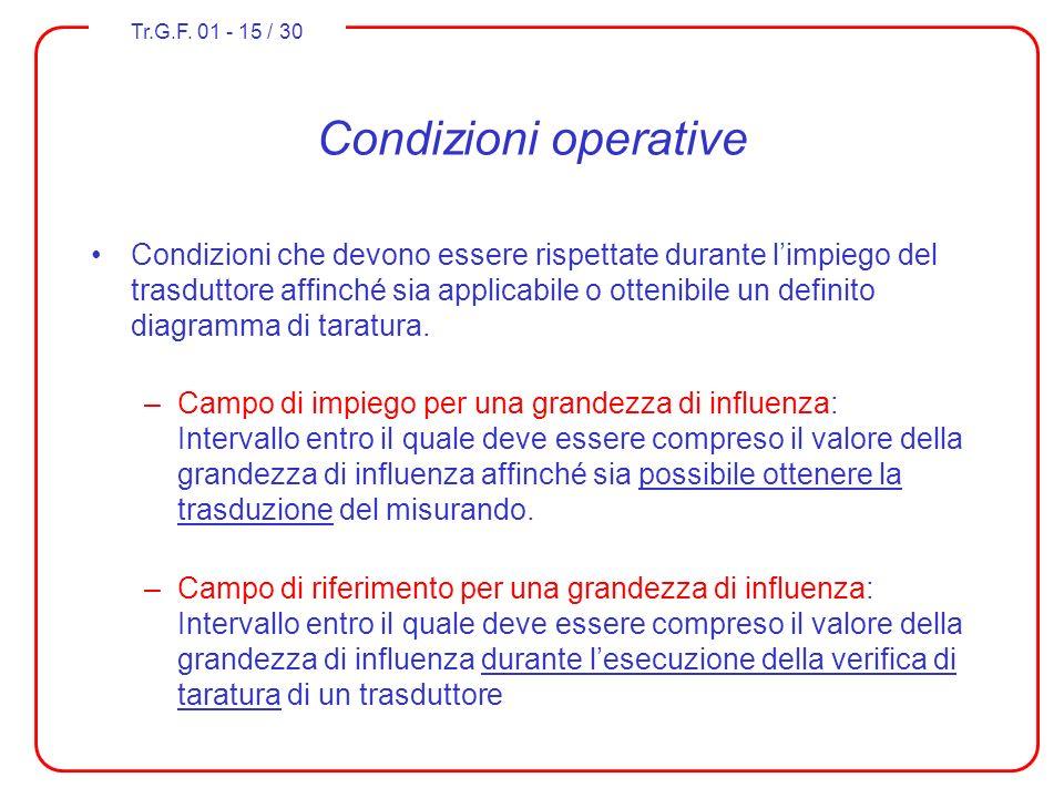 Tr.G.F. 01 - 15 / 30 Condizioni operative Condizioni che devono essere rispettate durante limpiego del trasduttore affinché sia applicabile o ottenibi