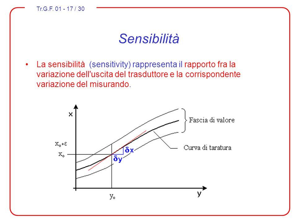 Tr.G.F. 01 - 17 / 30 Sensibilità La sensibilità (sensitivity) rappresenta il rapporto fra la variazione dell'uscita del trasduttore e la corrispondent