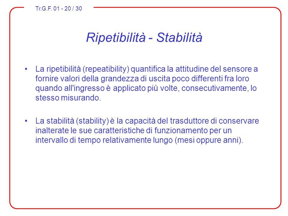 Tr.G.F. 01 - 20 / 30 Ripetibilità - Stabilità La ripetibilità (repeatibility) quantifica la attitudine del sensore a fornire valori della grandezza di