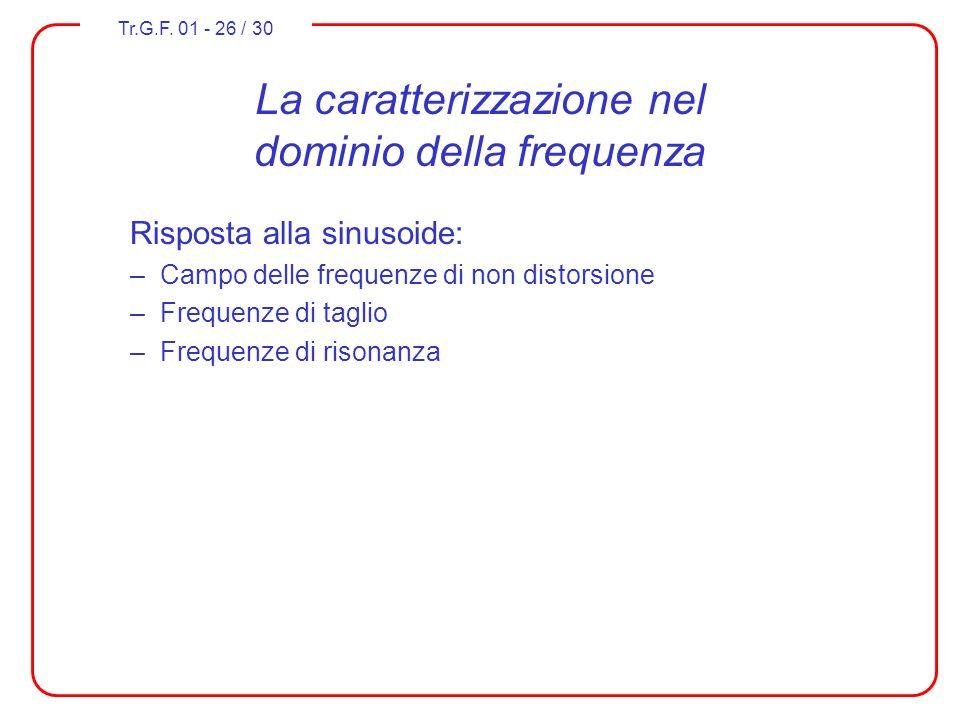 Tr.G.F. 01 - 26 / 30 La caratterizzazione nel dominio della frequenza Risposta alla sinusoide: –Campo delle frequenze di non distorsione –Frequenze di