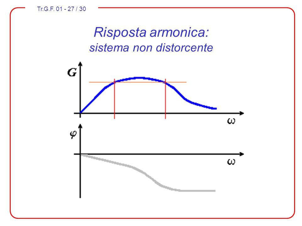Tr.G.F. 01 - 27 / 30 Risposta armonica: sistema non distorcente