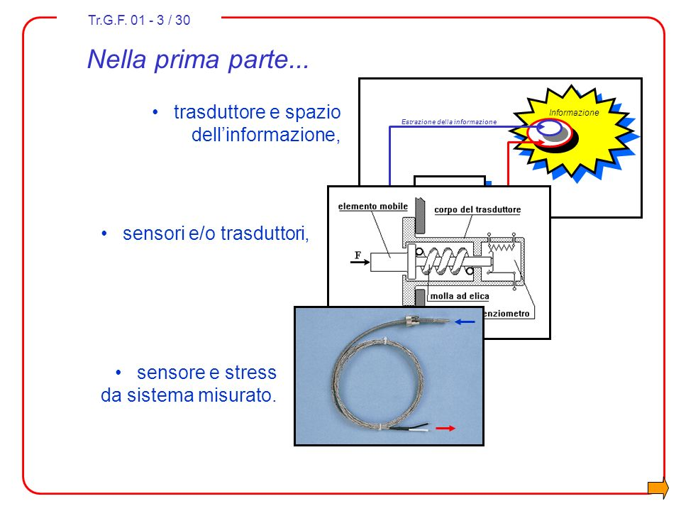 Tr.G.F. 01 - 3 / 30 Informazione Trasduttore Estrazione della informazione MisurandoUscita trasduttore e spazio dellinformazione, Nella prima parte...